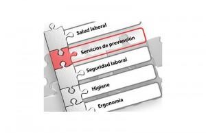 prevencion-de-riesgos-laborales-